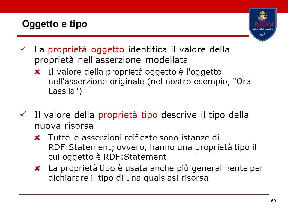 Oggetto e tipo La proprietà oggetto identifica il valore della proprietà nell asserzione modellata.