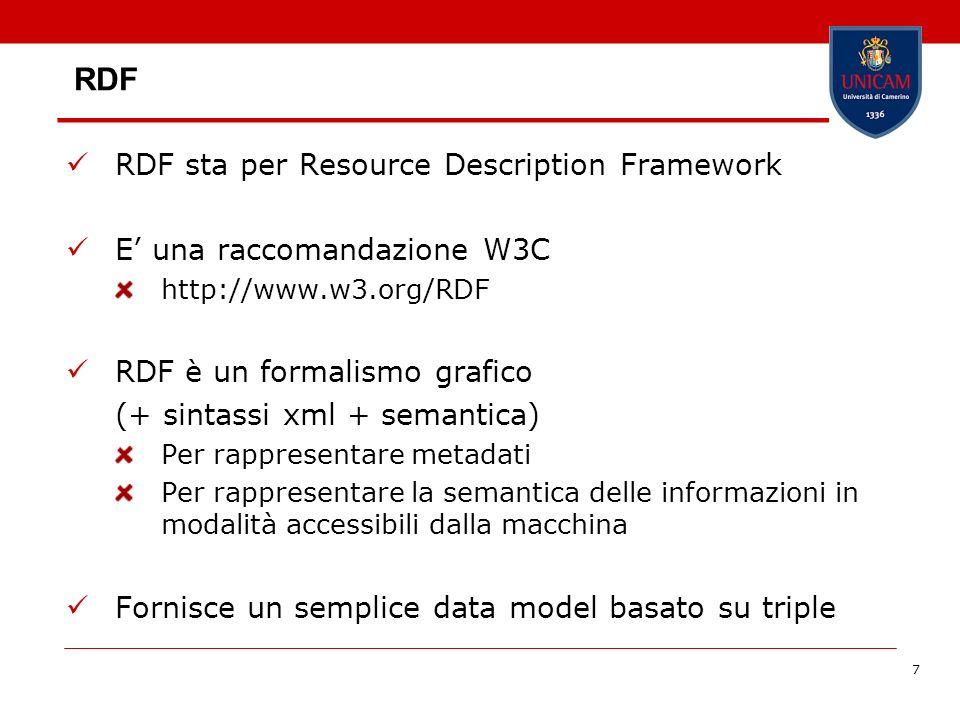 RDF RDF sta per Resource Description Framework