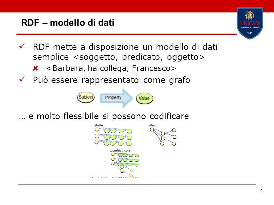 RDF – modello di dati RDF mette a disposizione un modello di dati semplice <soggetto, predicato, oggetto>