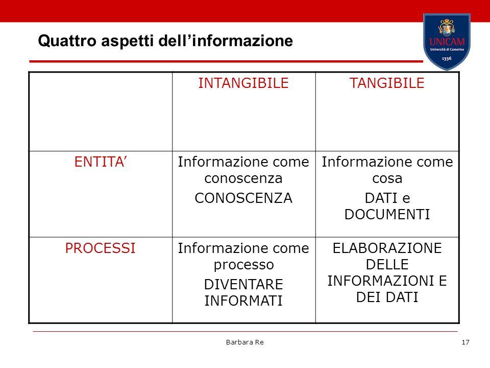 Quattro aspetti dell'informazione