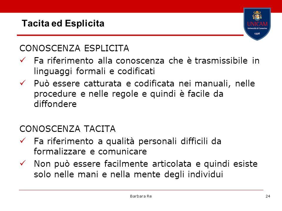 Tacita ed Esplicita CONOSCENZA ESPLICITA