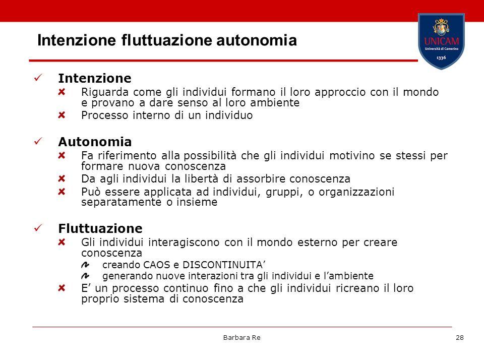 Intenzione fluttuazione autonomia