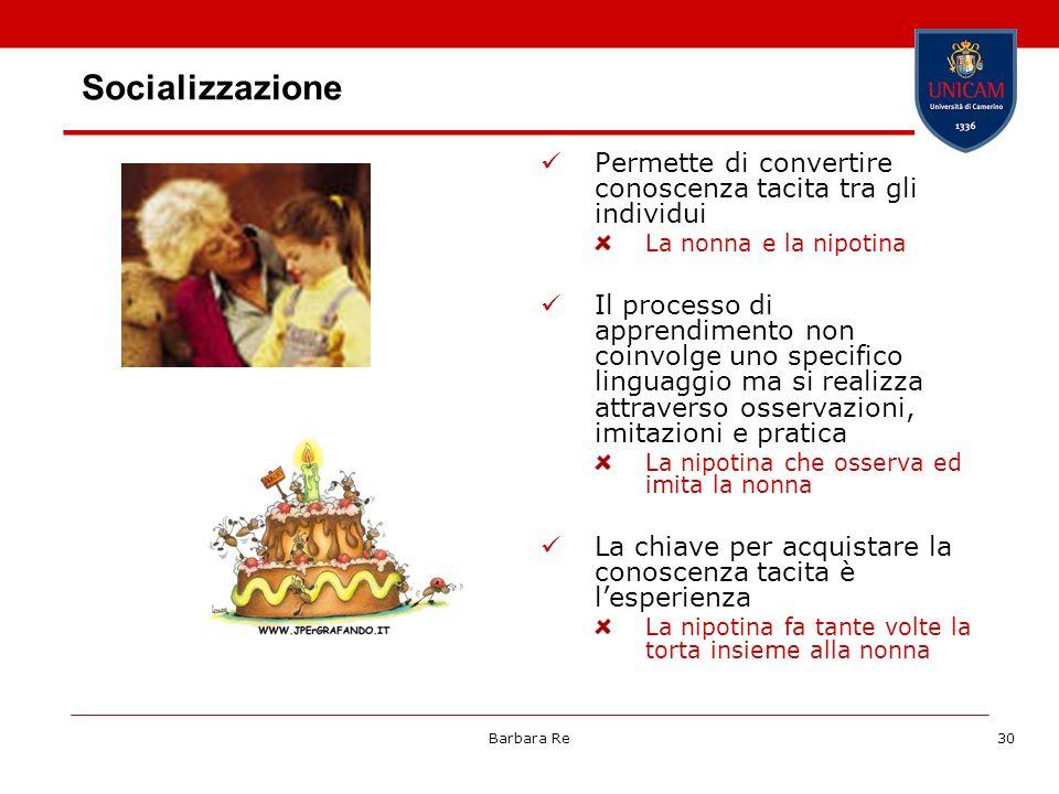 Socializzazione Permette di convertire conoscenza tacita tra gli individui. La nonna e la nipotina.