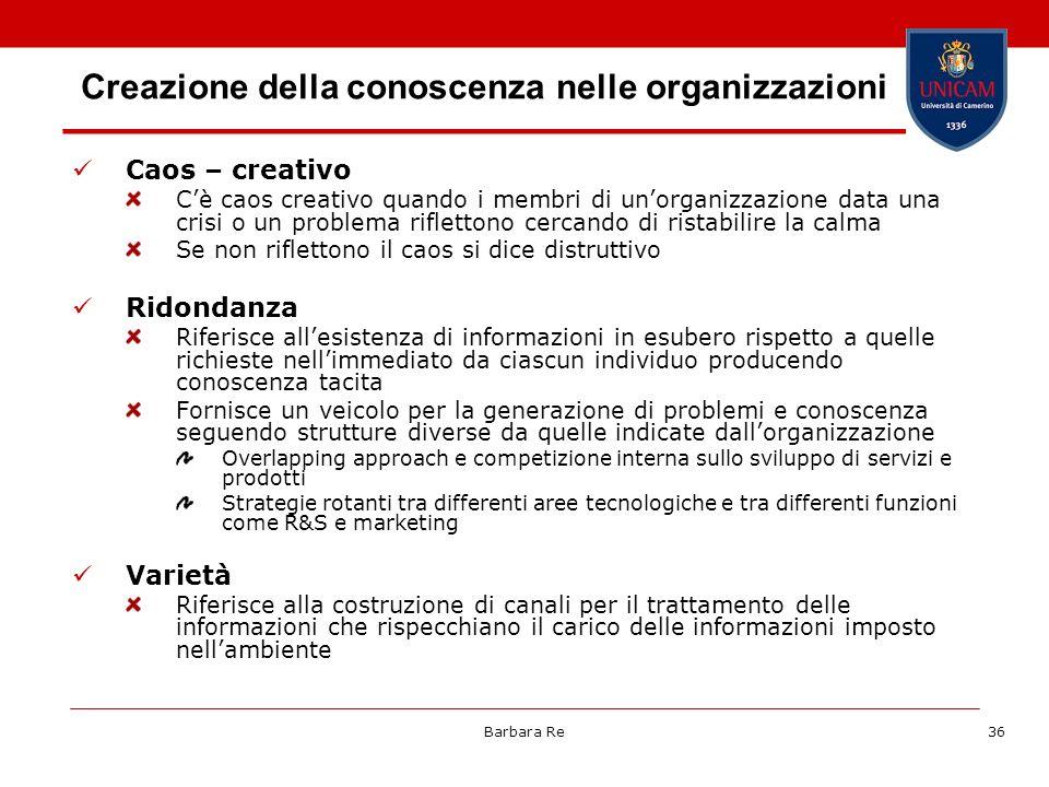 Creazione della conoscenza nelle organizzazioni