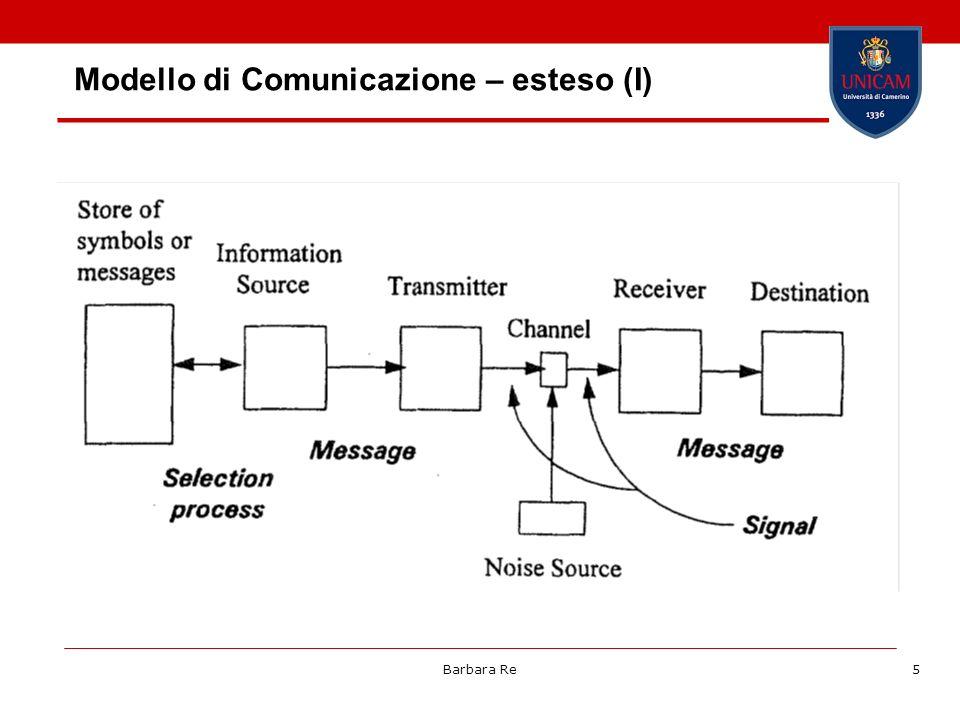 Modello di Comunicazione – esteso (I)