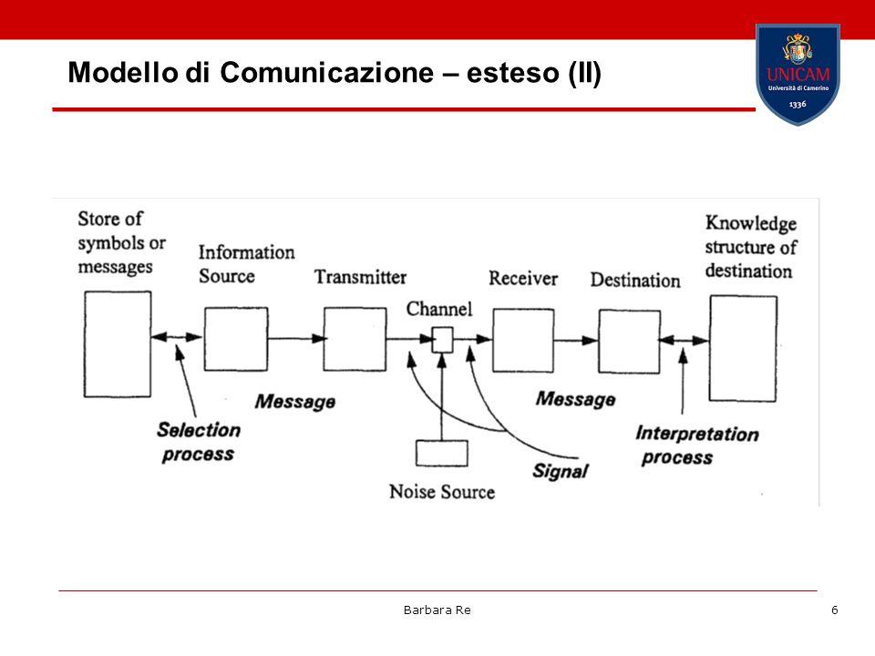 Modello di Comunicazione – esteso (II)