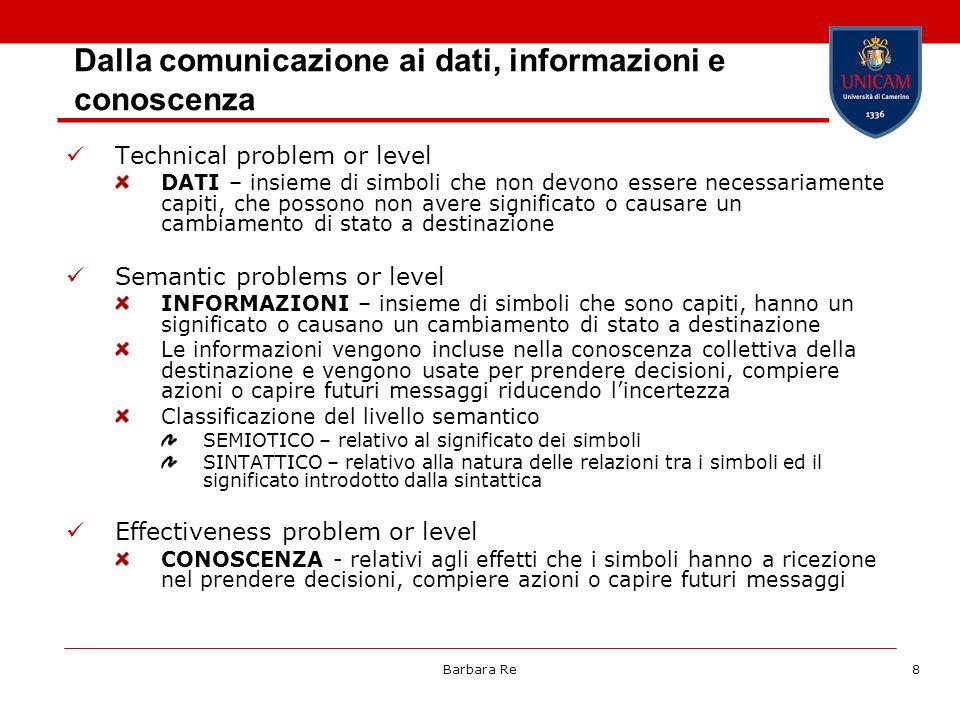 Dalla comunicazione ai dati, informazioni e conoscenza