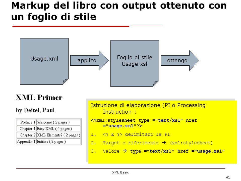 Markup del libro con output ottenuto con un foglio di stile