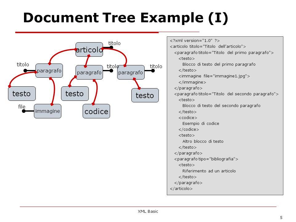 Document Tree Example (I)