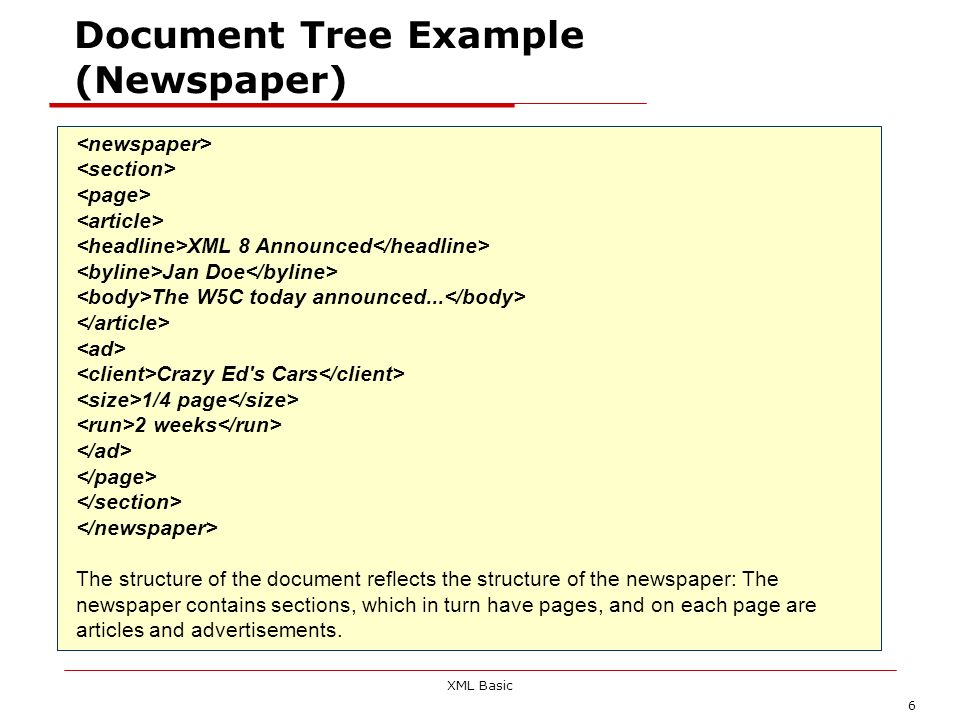 Document Tree Example (Newspaper)