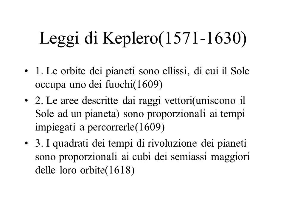Leggi di Keplero(1571-1630) 1. Le orbite dei pianeti sono ellissi, di cui il Sole occupa uno dei fuochi(1609)