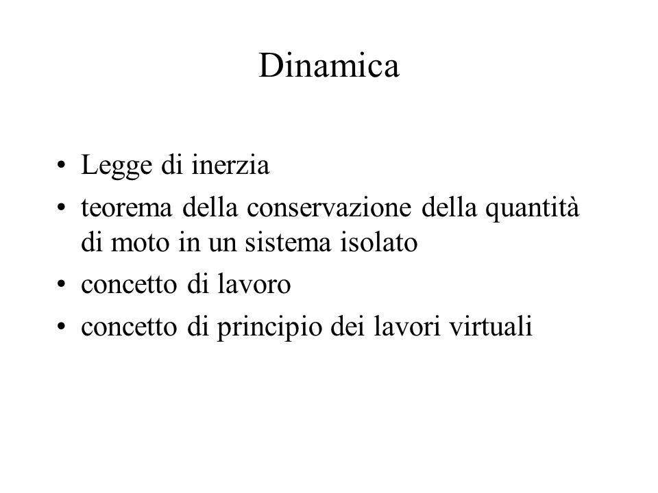 Dinamica Legge di inerzia