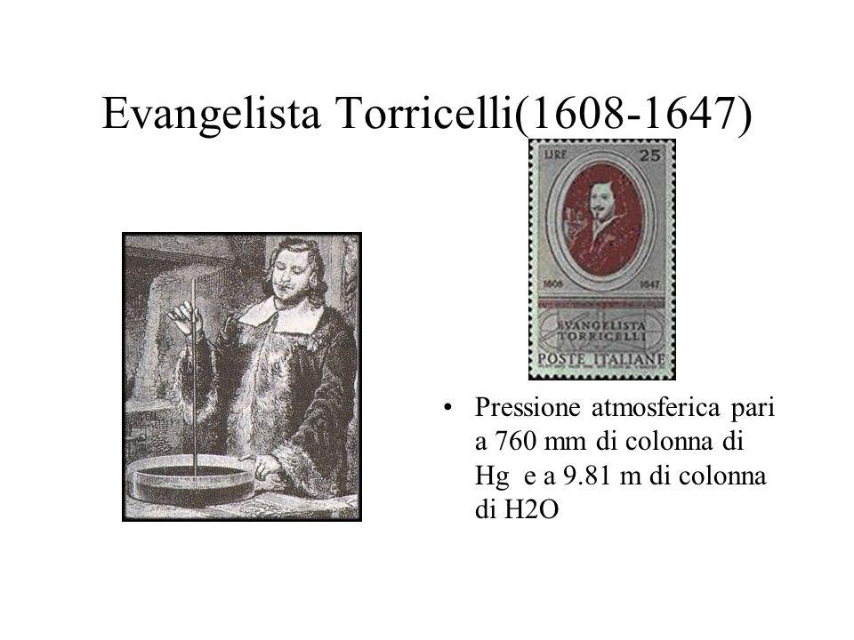 Evangelista Torricelli(1608-1647)
