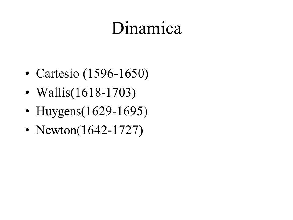 Dinamica Cartesio (1596-1650) Wallis(1618-1703) Huygens(1629-1695)