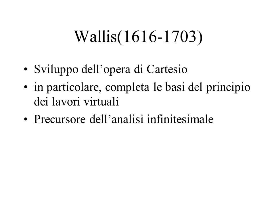 Wallis(1616-1703) Sviluppo dell'opera di Cartesio