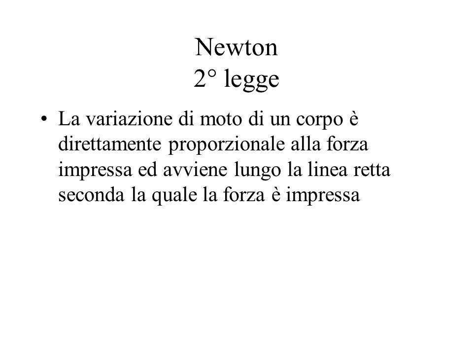 Newton 2° legge