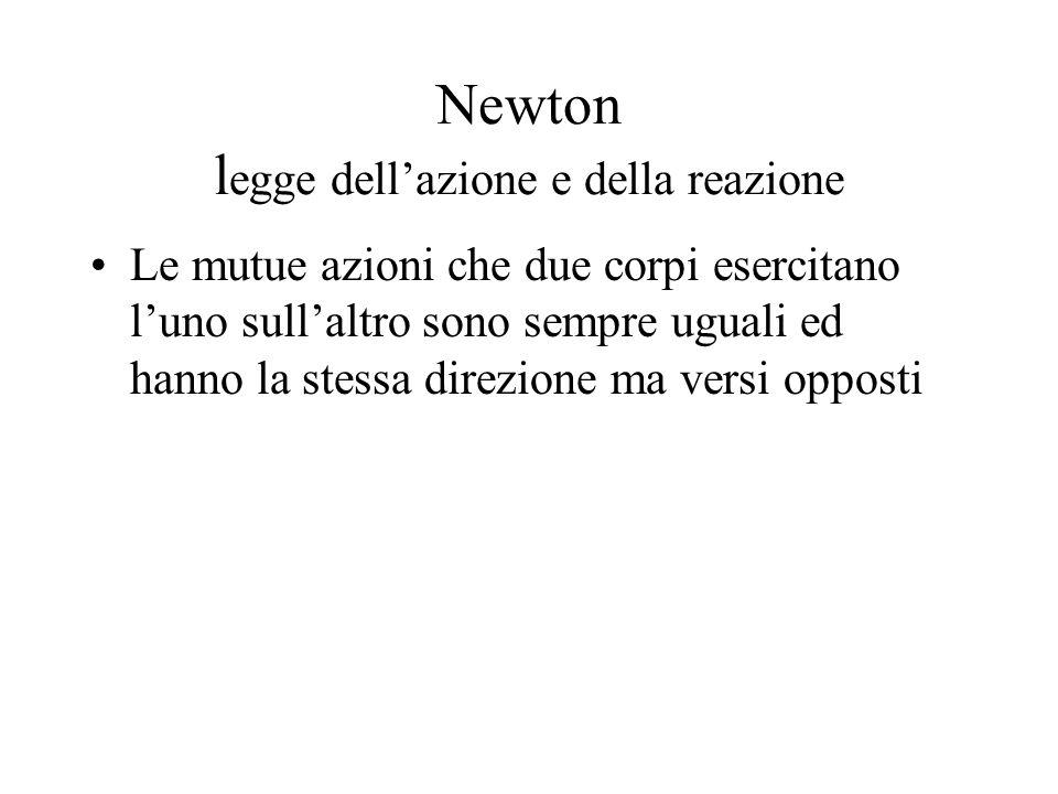 Newton legge dell'azione e della reazione