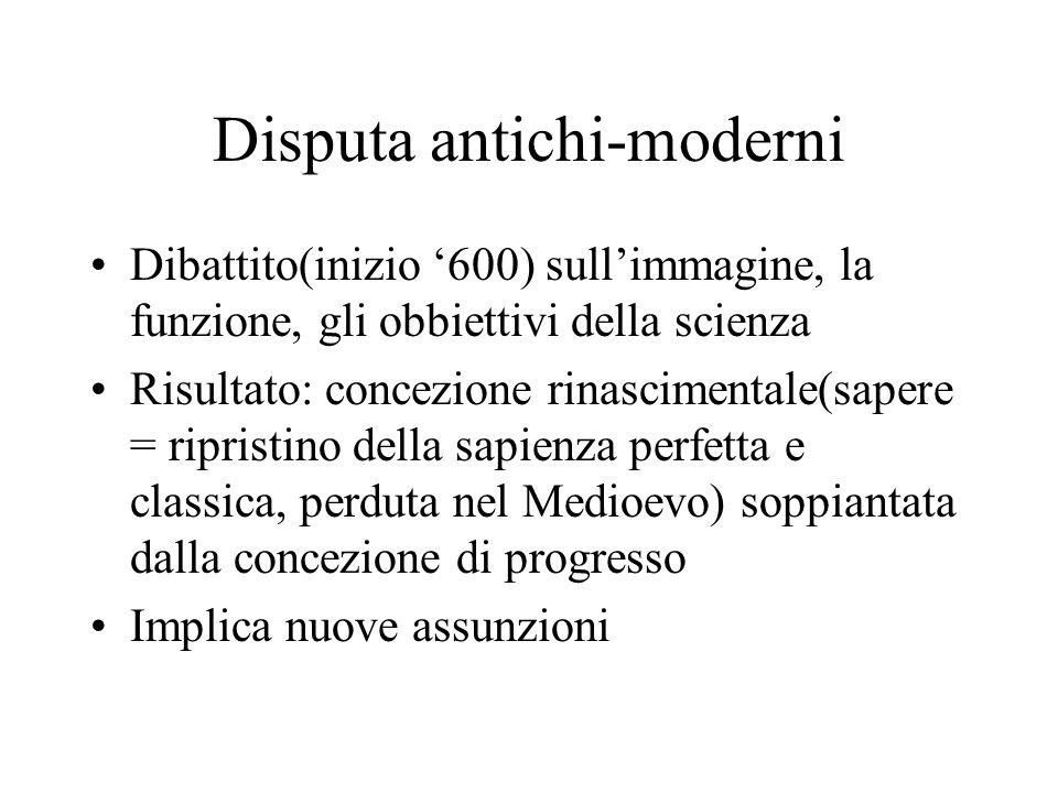 Disputa antichi-moderni
