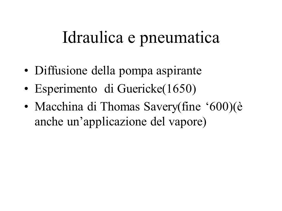 Idraulica e pneumatica