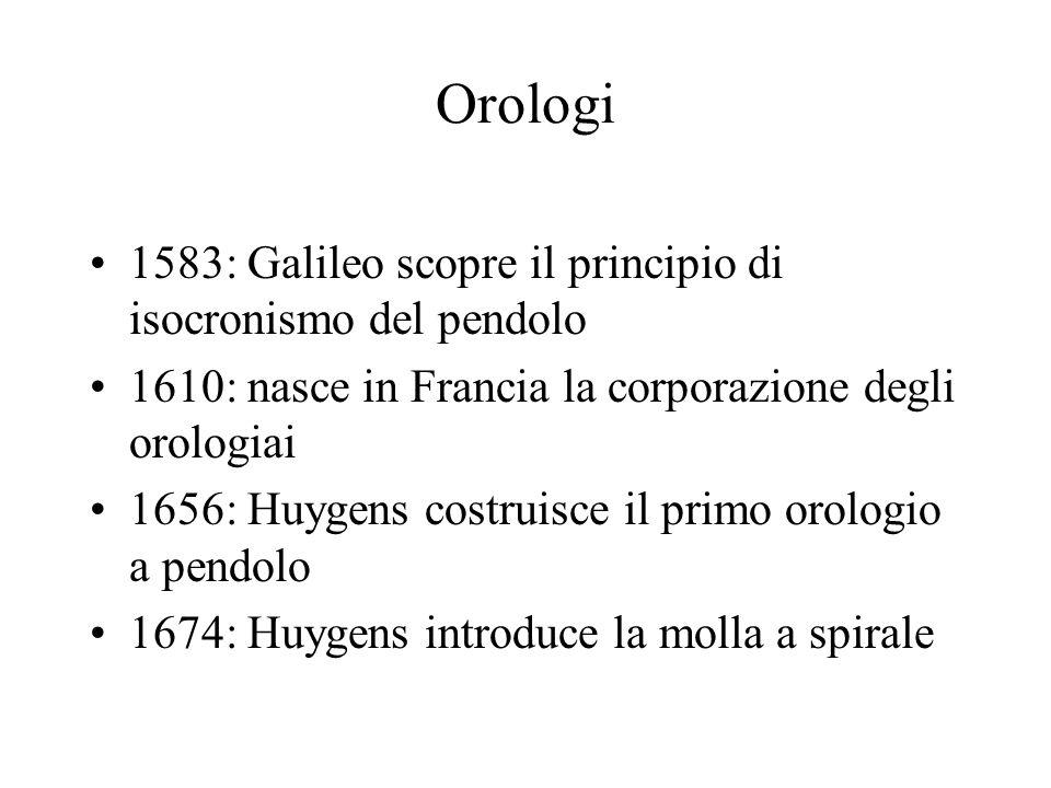 Orologi 1583: Galileo scopre il principio di isocronismo del pendolo
