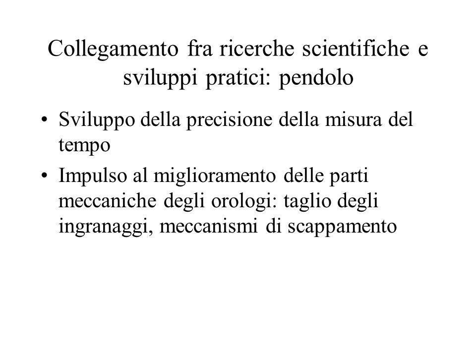 Collegamento fra ricerche scientifiche e sviluppi pratici: pendolo