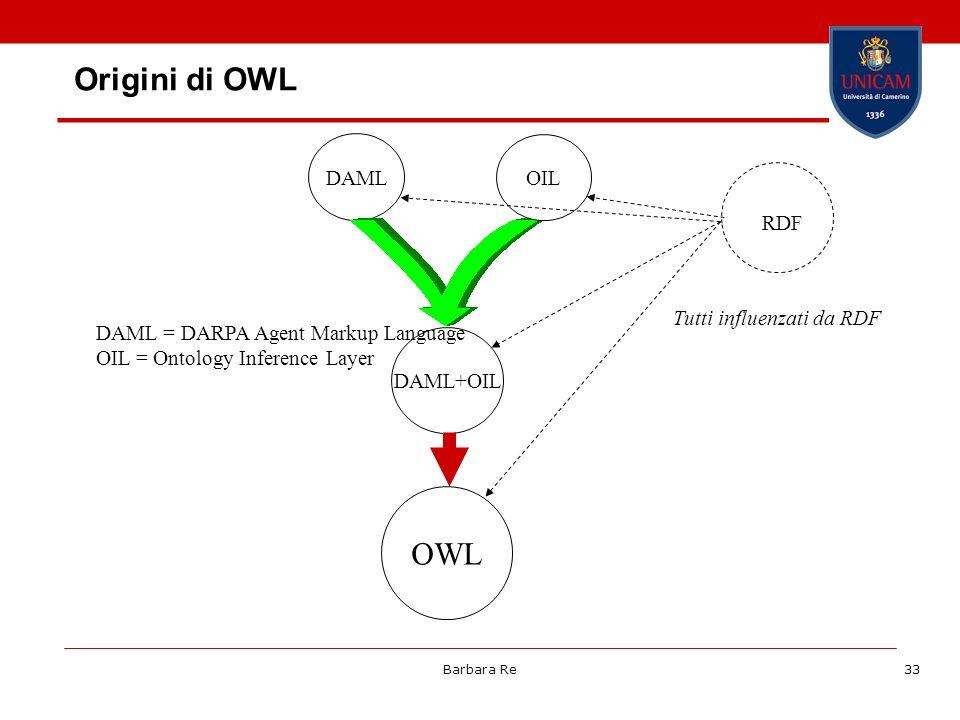 Origini di OWL OWL DAML OIL RDF Tutti influenzati da RDF