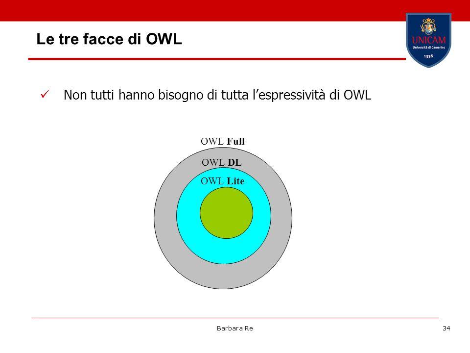 Le tre facce di OWL Non tutti hanno bisogno di tutta l'espressività di OWL. OWL Full. OWL DL. OWL Lite.
