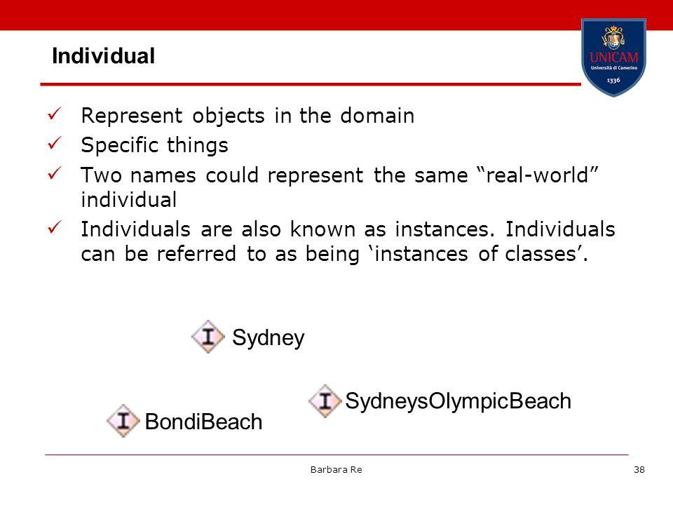 Individual Sydney SydneysOlympicBeach BondiBeach