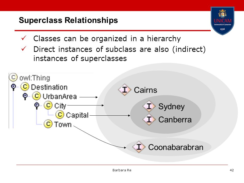 Superclass Relationships