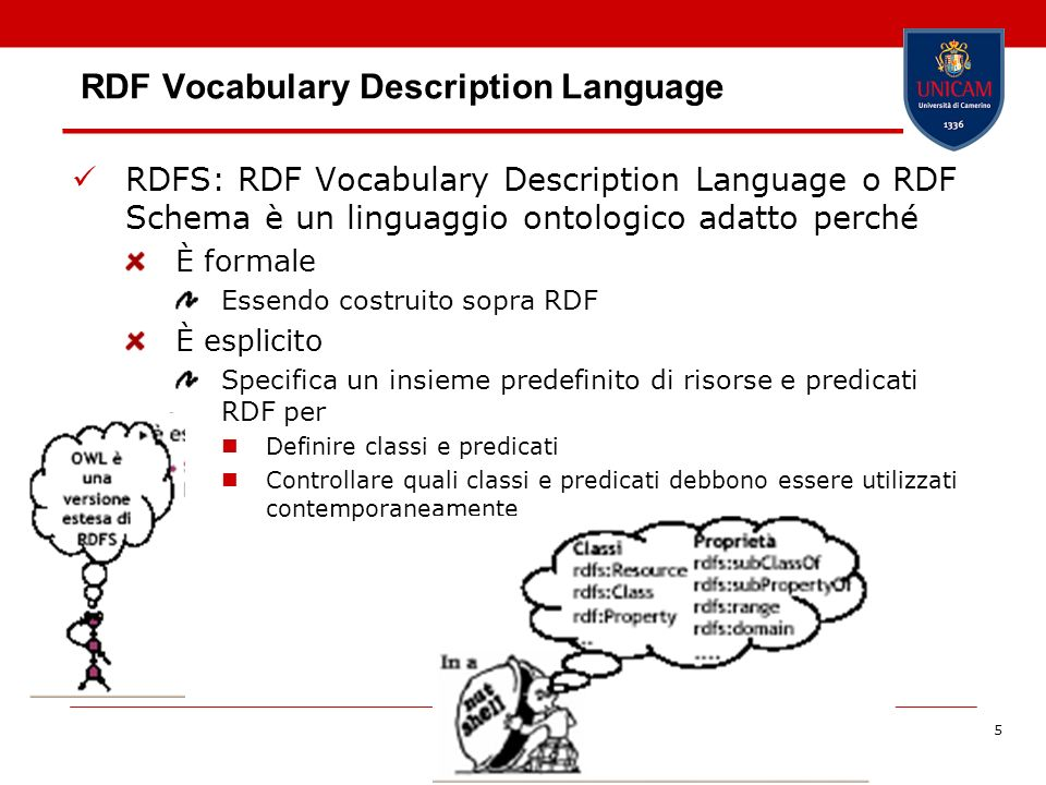 RDF Vocabulary Description Language
