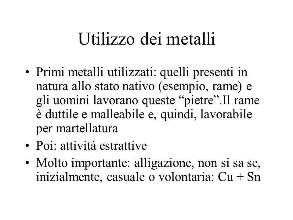 Utilizzo dei metalli