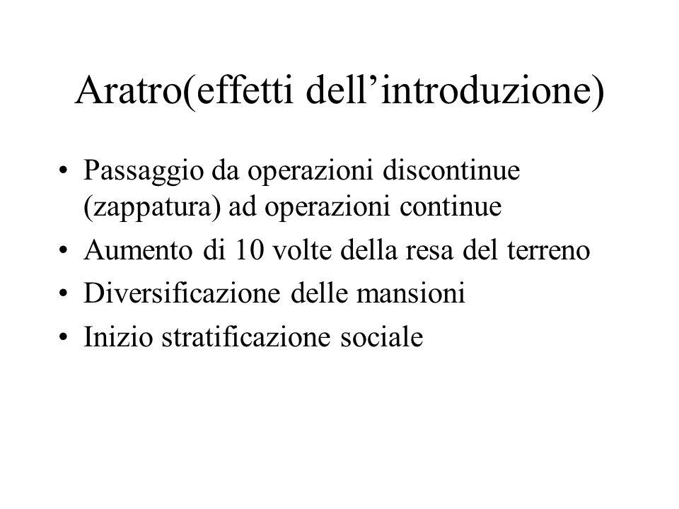 Aratro(effetti dell'introduzione)