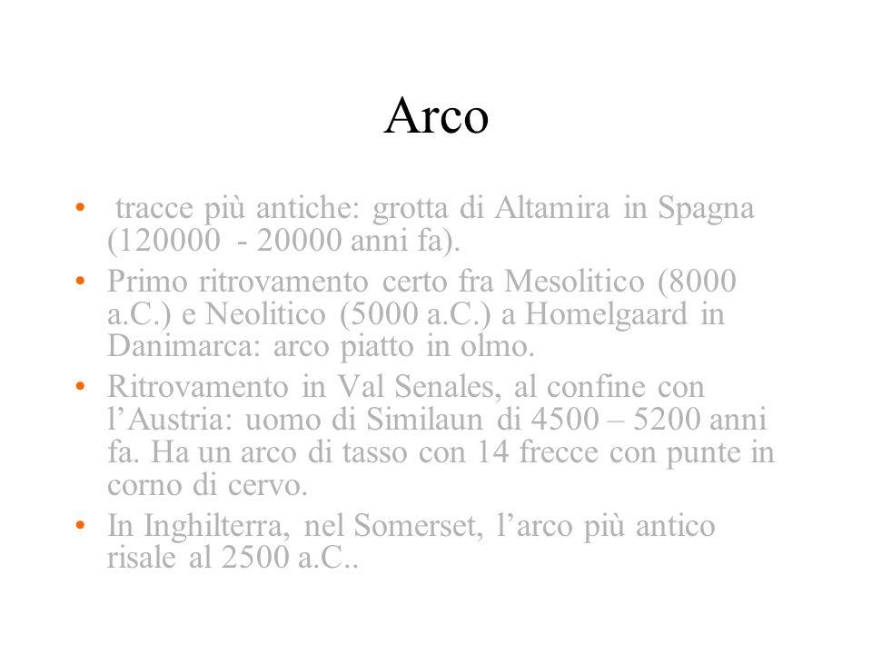 Arco tracce più antiche: grotta di Altamira in Spagna (120000 - 20000 anni fa).
