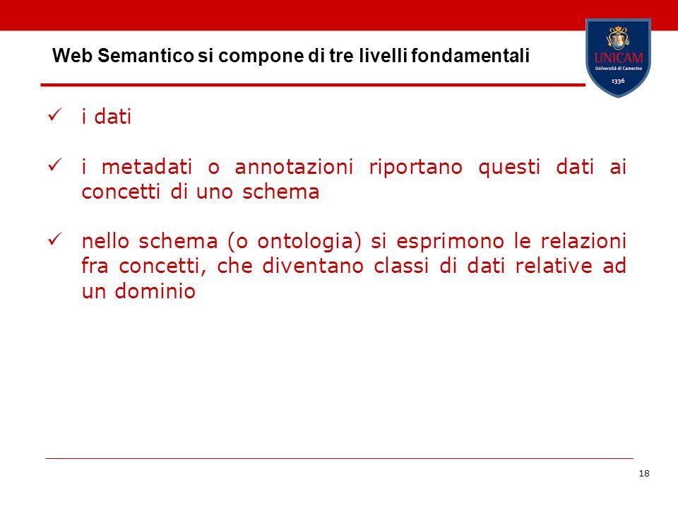 Web Semantico si compone di tre livelli fondamentali