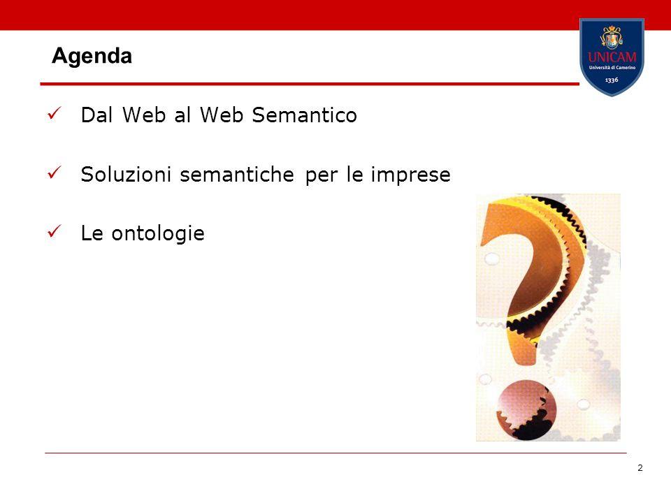 Agenda Dal Web al Web Semantico Soluzioni semantiche per le imprese