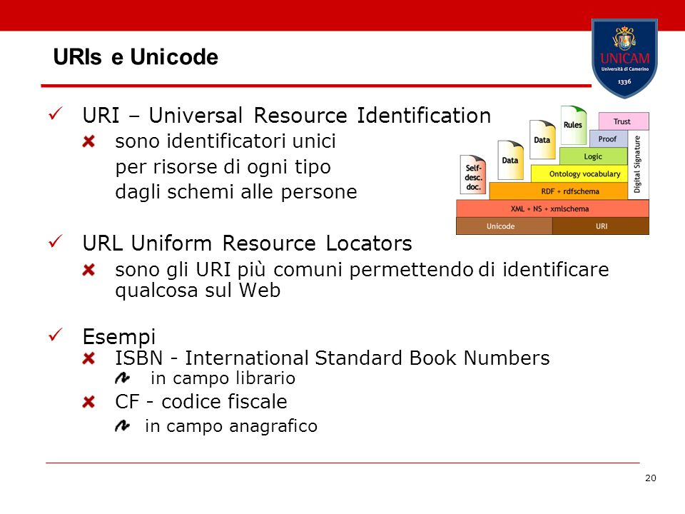 URIs e Unicode URI – Universal Resource Identification