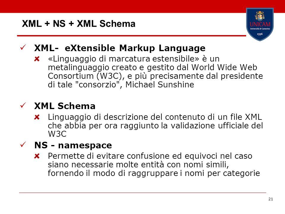 XML + NS + XML Schema XML- eXtensible Markup Language XML Schema