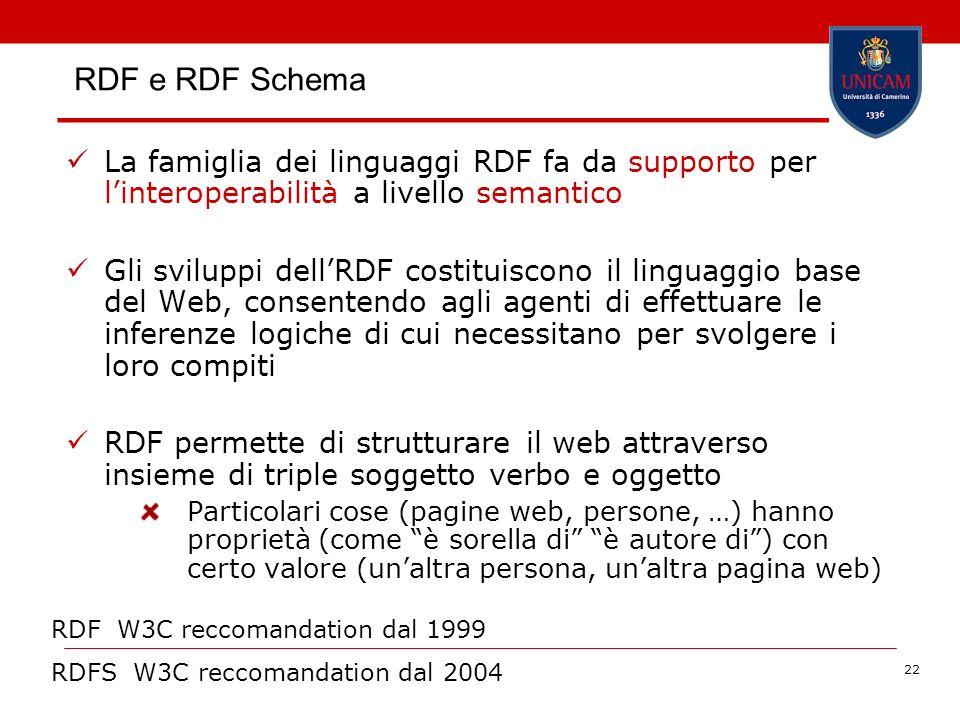 RDF e RDF Schema La famiglia dei linguaggi RDF fa da supporto per l'interoperabilità a livello semantico.