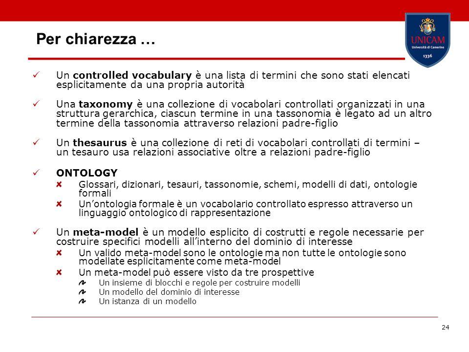 Per chiarezza …Un controlled vocabulary è una lista di termini che sono stati elencati esplicitamente da una propria autorità.