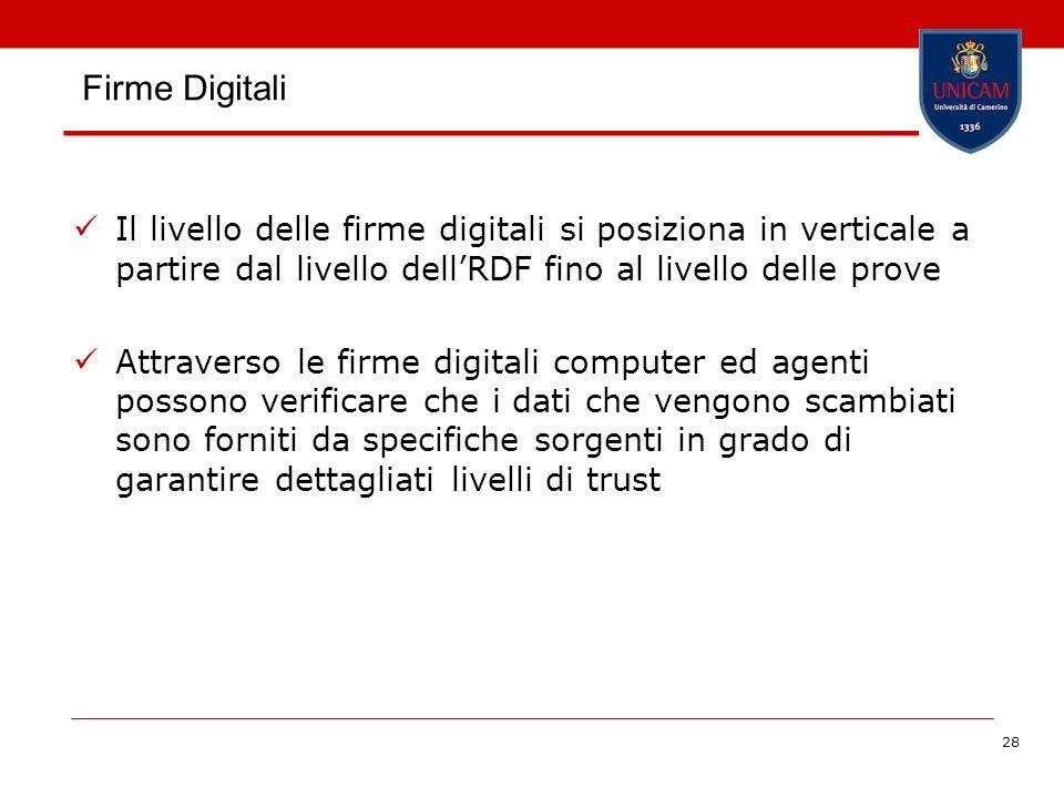 Firme Digitali Il livello delle firme digitali si posiziona in verticale a partire dal livello dell'RDF fino al livello delle prove.