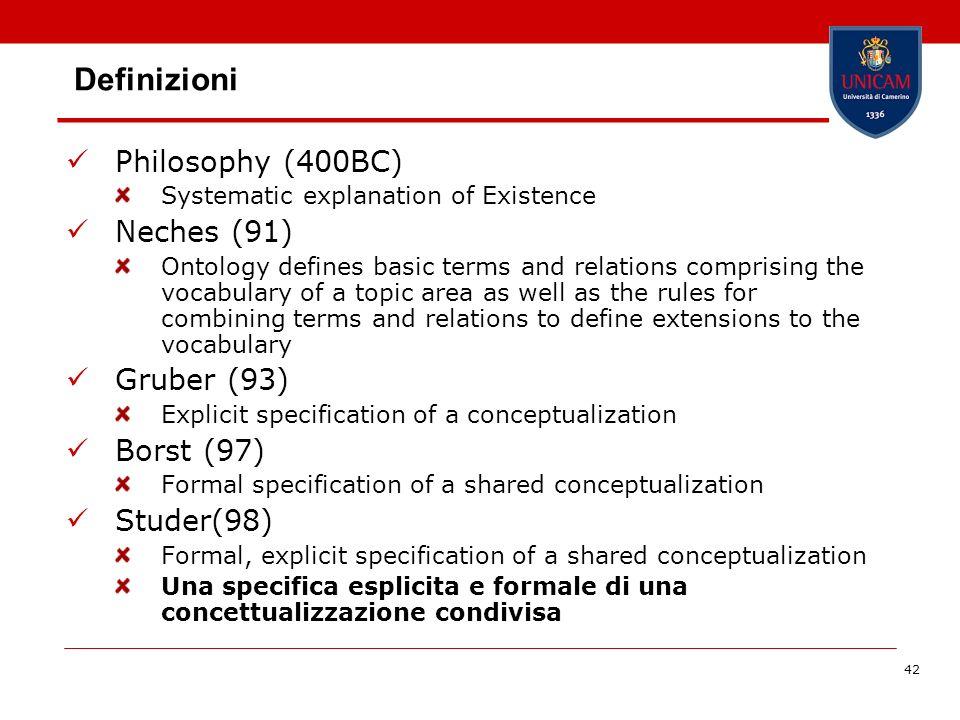 Definizioni Philosophy (400BC) Neches (91) Gruber (93) Borst (97)