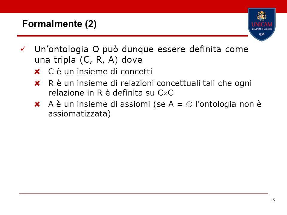 Formalmente (2)Un'ontologia O può dunque essere definita come una tripla (C, R, A) dove. C è un insieme di concetti.