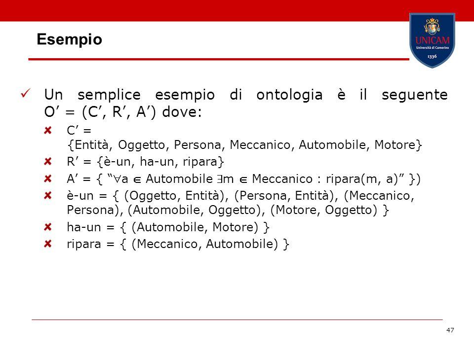 Esempio Un semplice esempio di ontologia è il seguente O' = (C', R', A') dove: