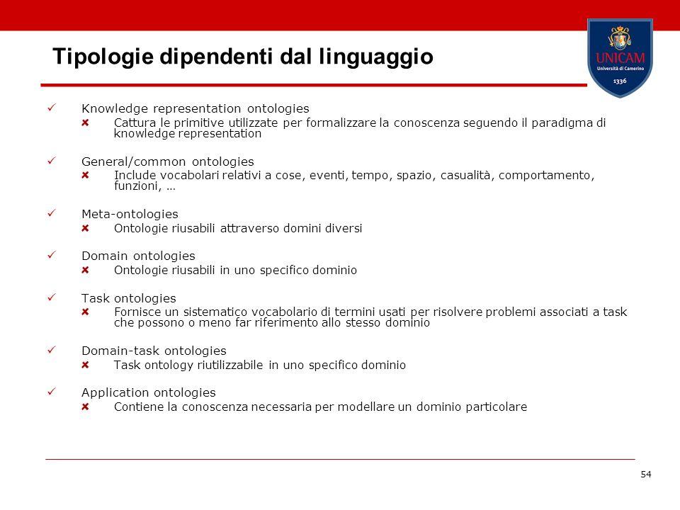 Tipologie dipendenti dal linguaggio
