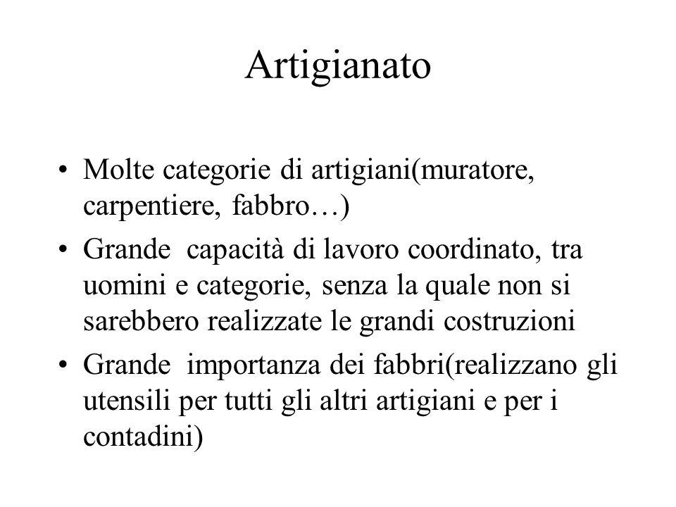 Artigianato Molte categorie di artigiani(muratore, carpentiere, fabbro…)