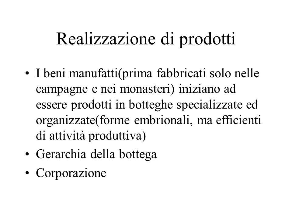 Realizzazione di prodotti