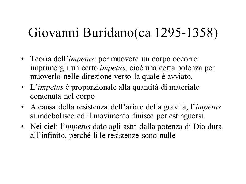 Giovanni Buridano(ca 1295-1358)
