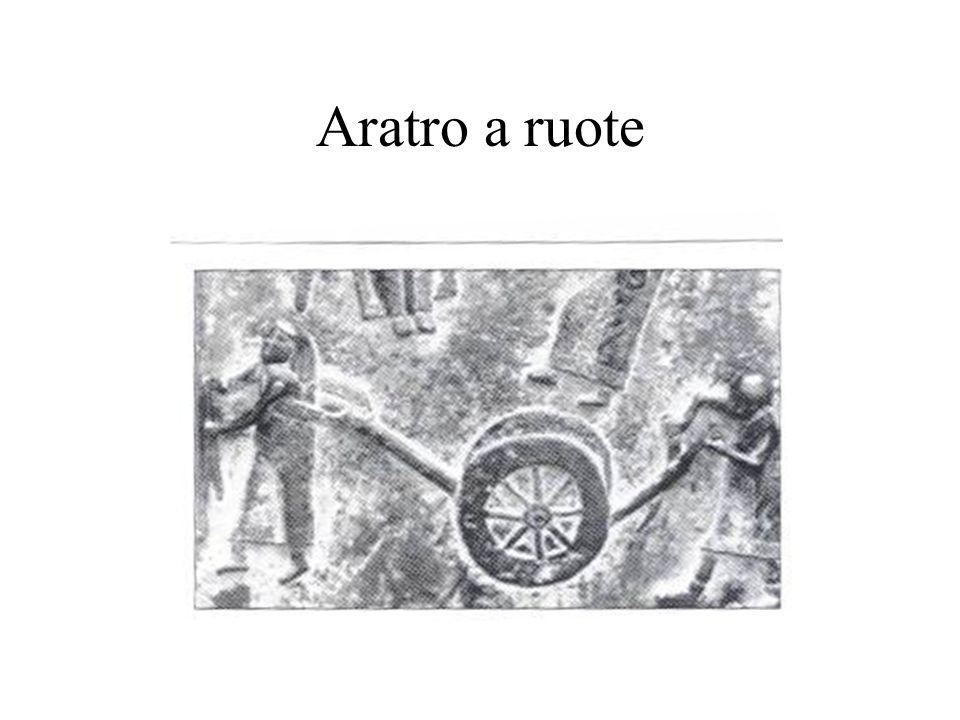 Aratro a ruote