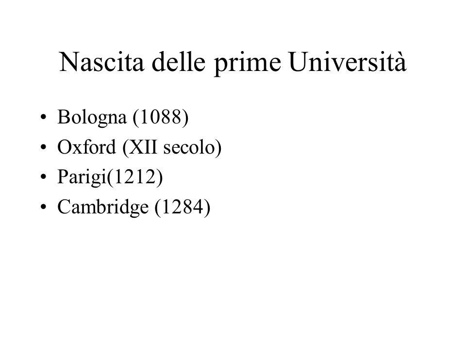 Nascita delle prime Università