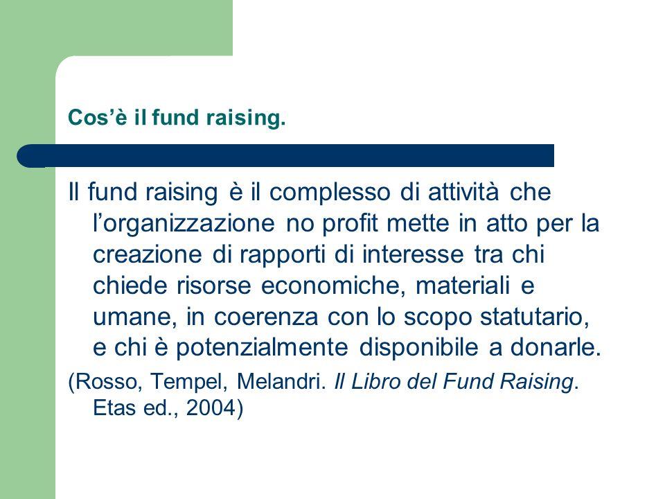 Cos'è il fund raising.